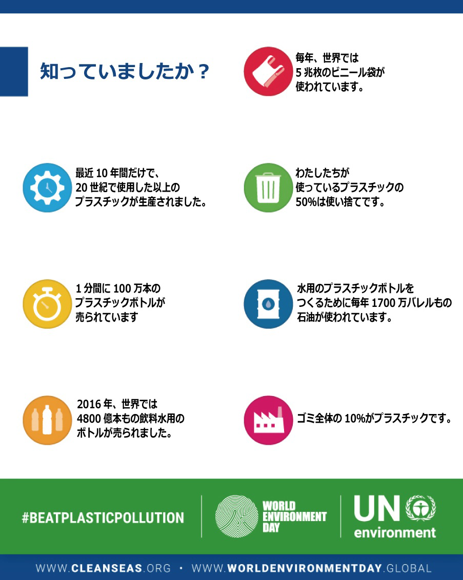 http://www.unic.or.jp/files/beat_plastic_pollution_card.png